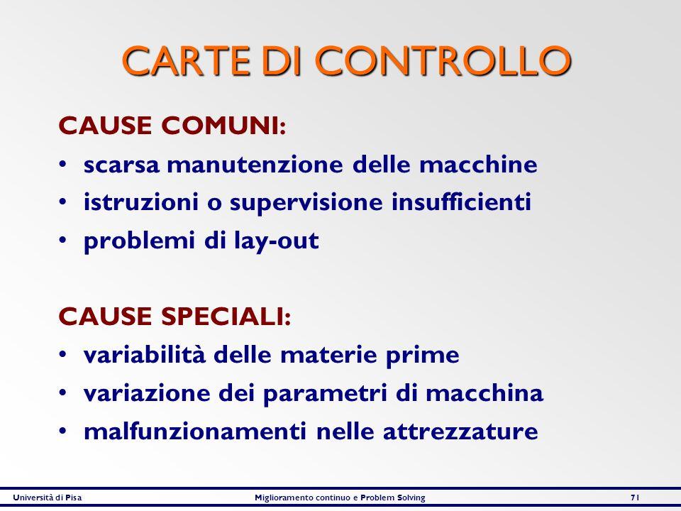 Università di PisaMiglioramento continuo e Problem Solving71 CARTE DI CONTROLLO CAUSE COMUNI: scarsa manutenzione delle macchine istruzioni o supervis
