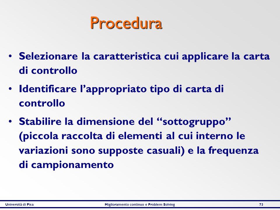 Università di PisaMiglioramento continuo e Problem Solving73 Procedura Selezionare la caratteristica cui applicare la carta di controllo Identificare
