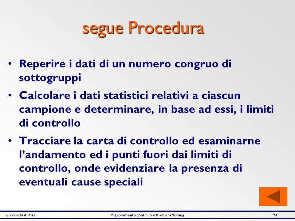 Università di PisaMiglioramento continuo e Problem Solving74 segue Procedura Reperire i dati di un numero congruo di sottogruppi Calcolare i dati stat