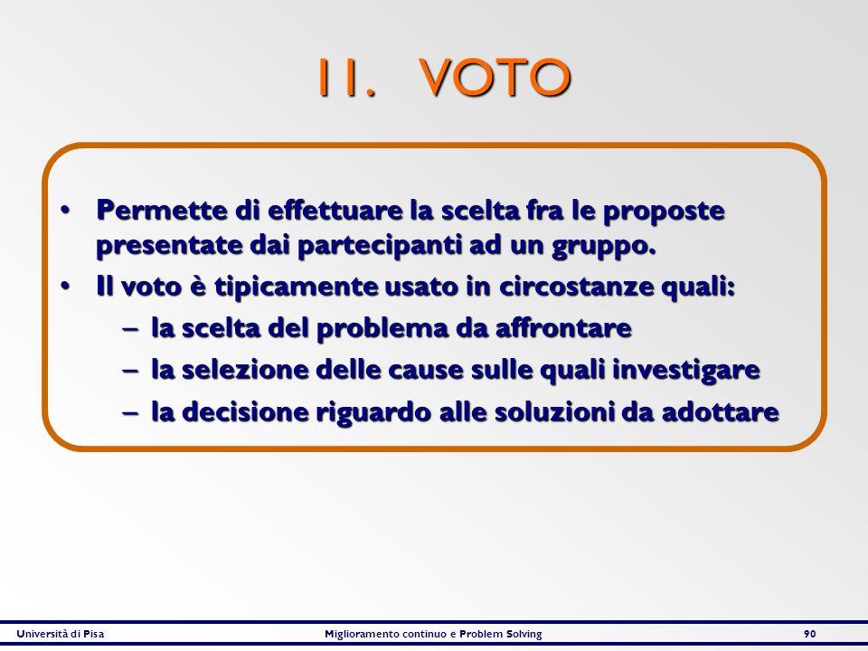 Università di PisaMiglioramento continuo e Problem Solving90 11. VOTO Permette di effettuare la scelta fra le proposte presentate dai partecipanti ad