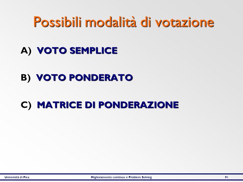 Università di PisaMiglioramento continuo e Problem Solving91 Possibili modalità di votazione A) VOTO SEMPLICE B) VOTO PONDERATO C) MATRICE DI PONDERAZ