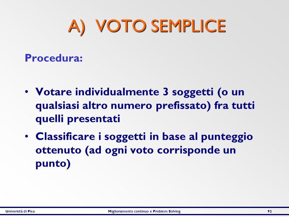 Università di PisaMiglioramento continuo e Problem Solving92 A) VOTO SEMPLICE Procedura: Votare individualmente 3 soggetti (o un qualsiasi altro numer