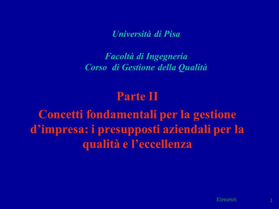 Elementi 1 Università di Pisa Facoltà di Ingegneria Corso di Gestione della Qualità Parte II Concetti fondamentali per la gestione dimpresa: i presupp