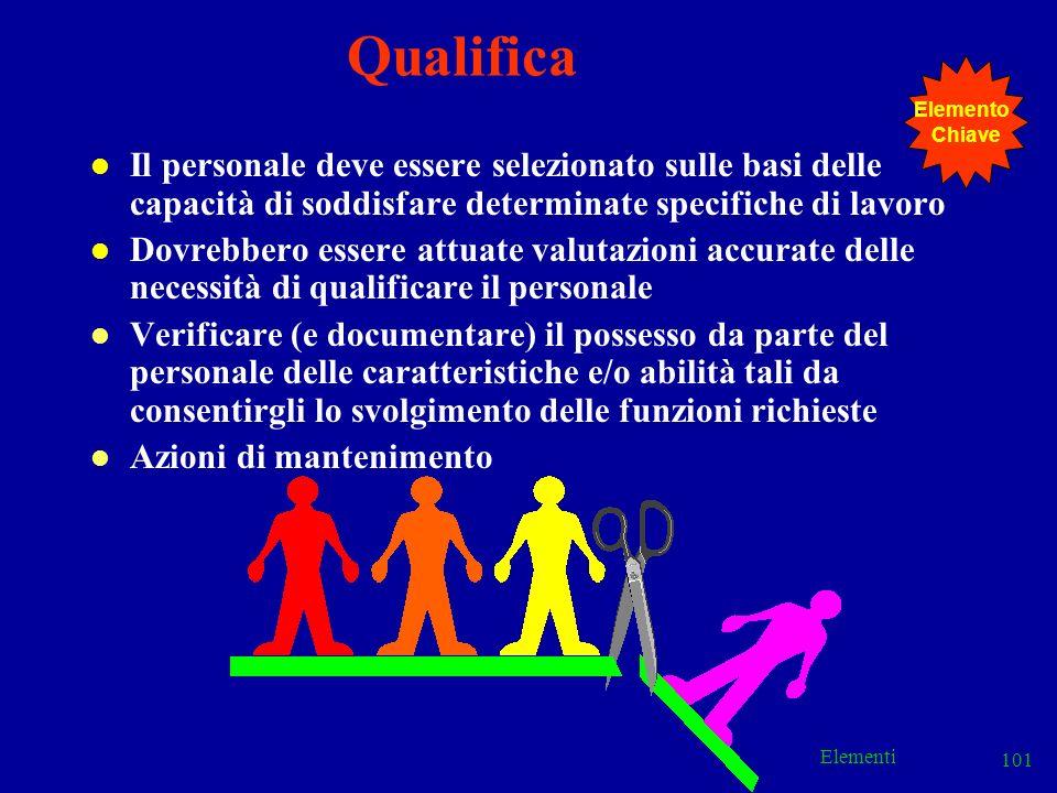 Elementi 101 Qualifica l Il personale deve essere selezionato sulle basi delle capacità di soddisfare determinate specifiche di lavoro l Dovrebbero es