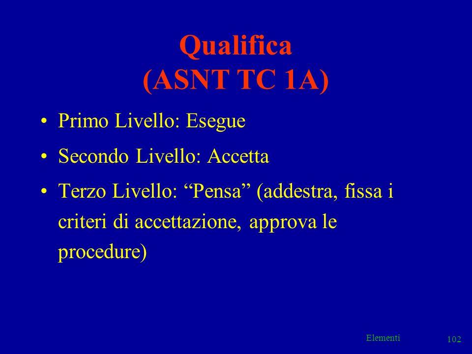 Elementi 102 Qualifica (ASNT TC 1A) Primo Livello: Esegue Secondo Livello: Accetta Terzo Livello: Pensa (addestra, fissa i criteri di accettazione, ap
