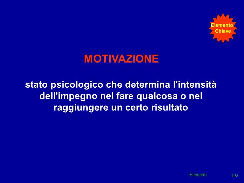 Elementi 103 MOTIVAZIONE stato psicologico che determina l'intensità dell'impegno nel fare qualcosa o nel raggiungere un certo risultato Elemento Chia
