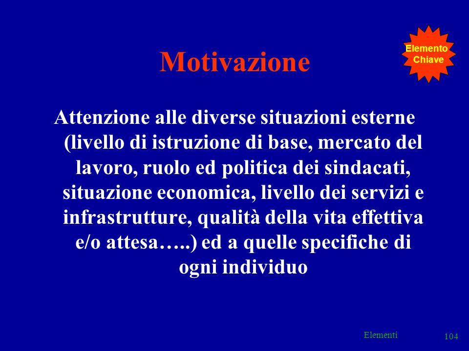 Elementi 104 Motivazione Attenzione alle diverse situazioni esterne (livello di istruzione di base, mercato del lavoro, ruolo ed politica dei sindacat