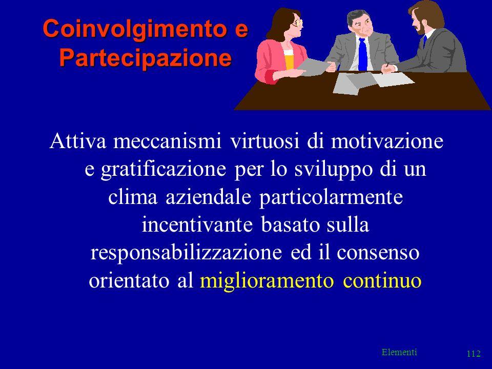 Elementi 112 Attiva meccanismi virtuosi di motivazione e gratificazione per lo sviluppo di un clima aziendale particolarmente incentivante basato sull
