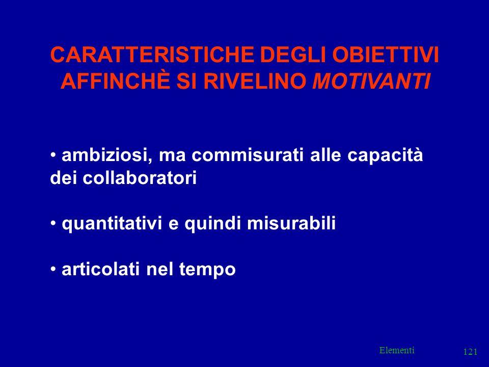 Elementi 121 CARATTERISTICHE DEGLI OBIETTIVI AFFINCHÈ SI RIVELINO MOTIVANTI ambiziosi, ma commisurati alle capacità dei collaboratori quantitativi e q