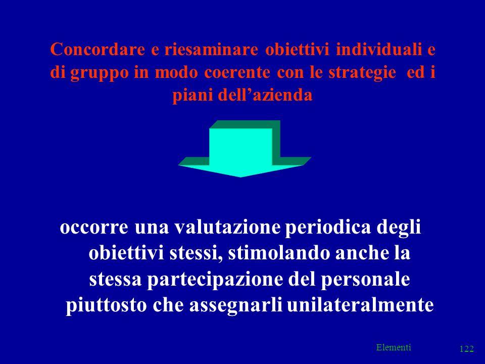 Elementi 122 Concordare e riesaminare obiettivi individuali e di gruppo in modo coerente con le strategie ed i piani dellazienda occorre una valutazio