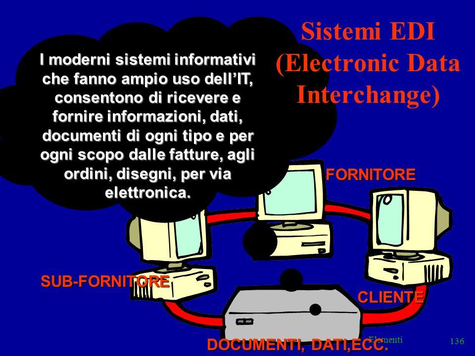 Elementi 136 SUB-FORNITORE CLIENTE FORNITORE DOCUMENTI, DATI,ECC. I moderni sistemi informativi che fanno ampio uso dellIT, consentono di ricevere e f