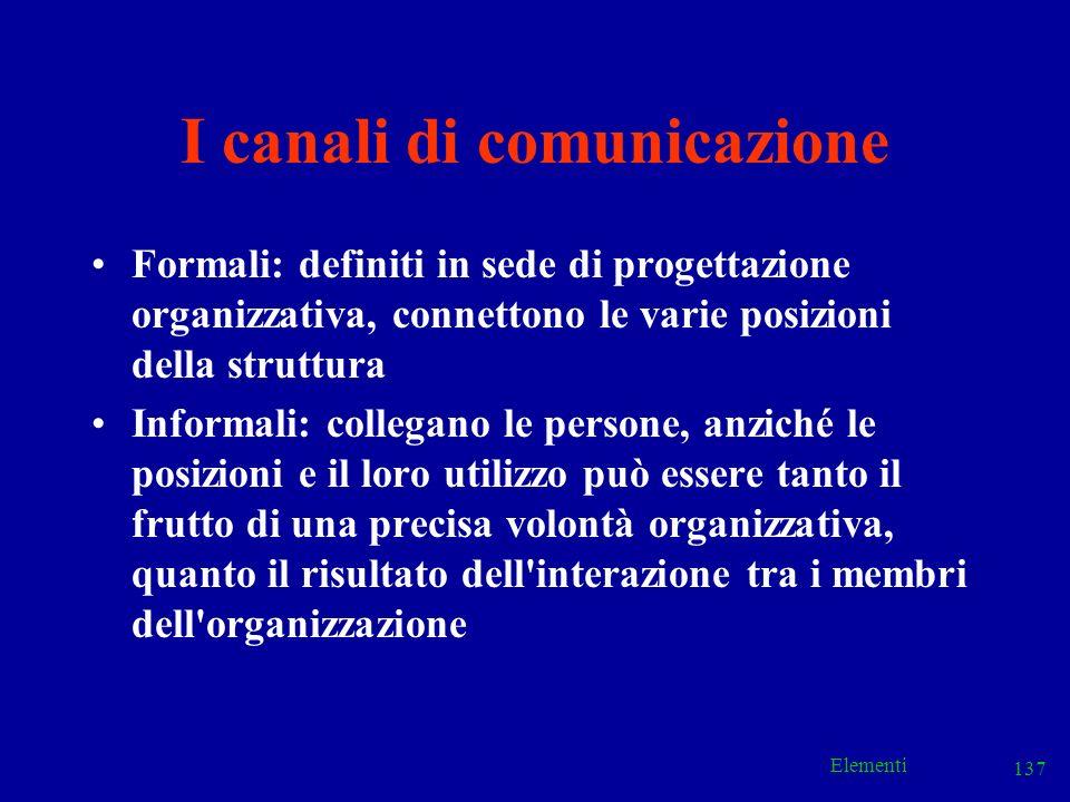 Elementi 137 I canali di comunicazione Formali: definiti in sede di progettazione organizzativa, connettono le varie posizioni della struttura Informa