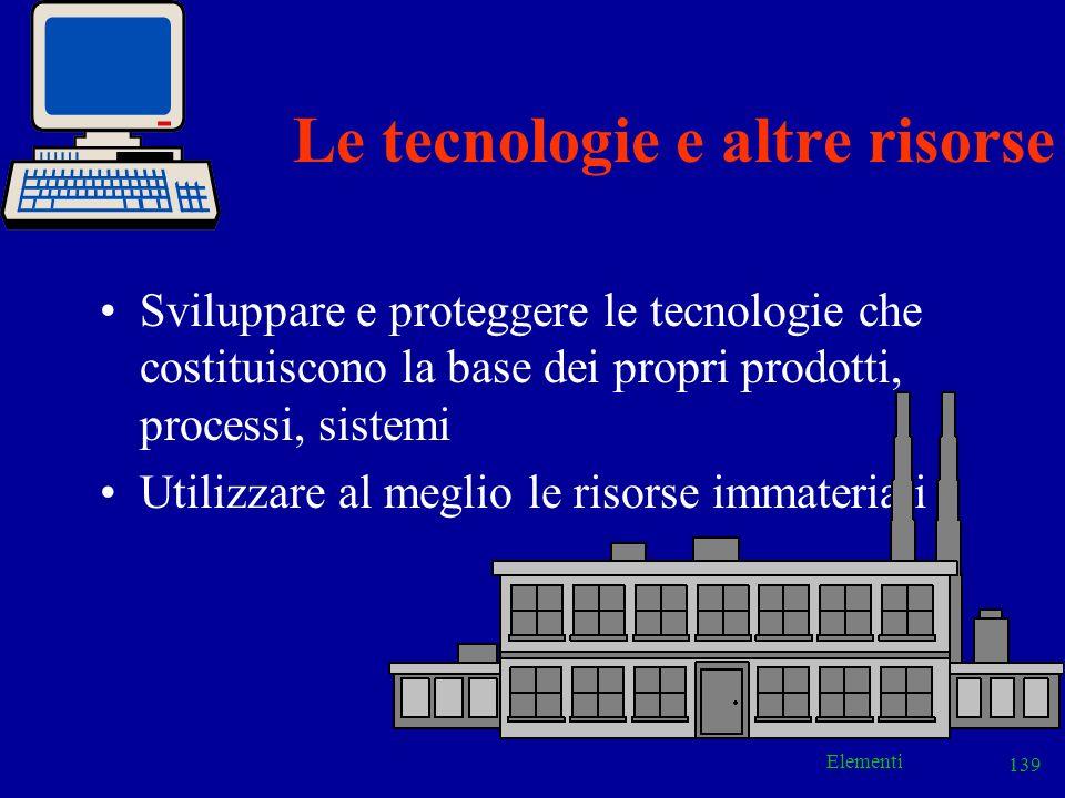 Elementi 139 Le tecnologie e altre risorse Sviluppare e proteggere le tecnologie che costituiscono la base dei propri prodotti, processi, sistemi Util
