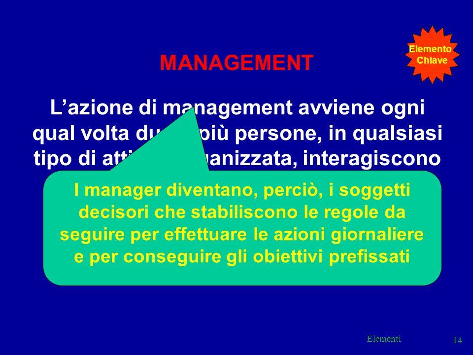 Elementi 14 Lazione di management avviene ogni qual volta due o più persone, in qualsiasi tipo di attività organizzata, interagiscono per raggiungere