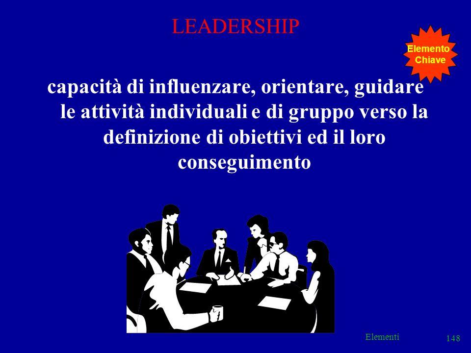 Elementi 148 LEADERSHIP capacità di influenzare, orientare, guidare le attività individuali e di gruppo verso la definizione di obiettivi ed il loro c