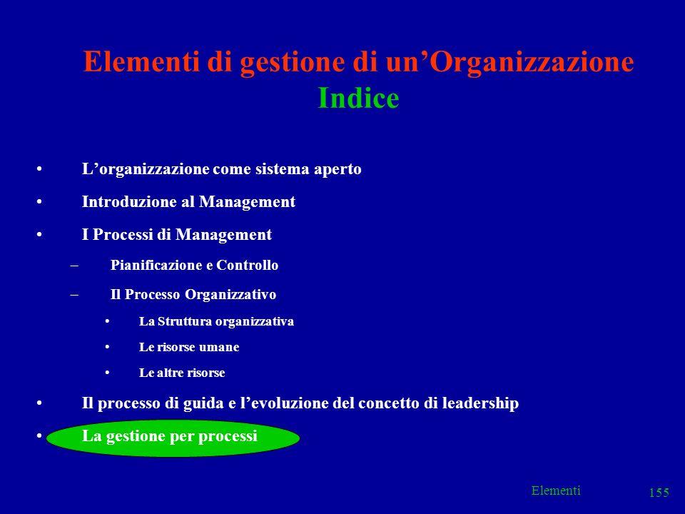 Elementi 155 Elementi di gestione di unOrganizzazione Indice Lorganizzazione come sistema aperto Introduzione al Management I Processi di Management –