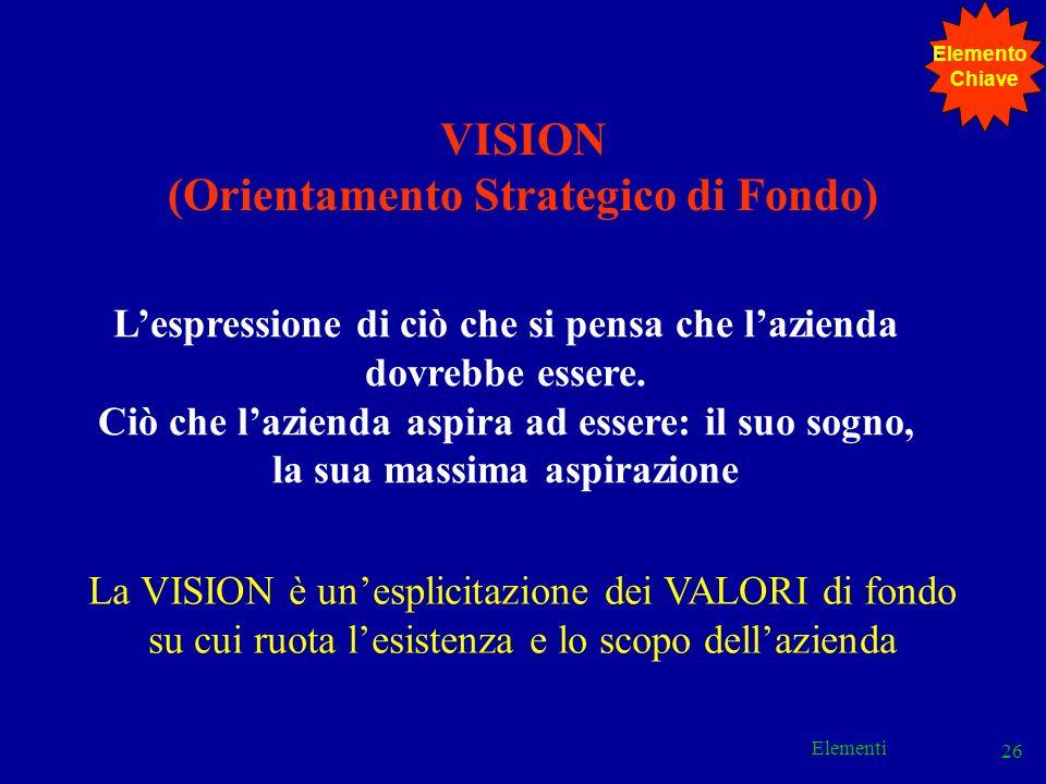 Elementi 26 VISION (Orientamento Strategico di Fondo) Lespressione di ciò che si pensa che lazienda dovrebbe essere. Ciò che lazienda aspira ad essere
