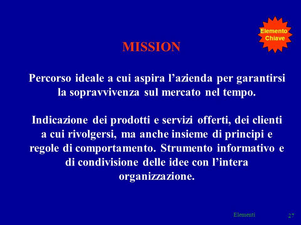 Elementi 27 MISSION Percorso ideale a cui aspira lazienda per garantirsi la sopravvivenza sul mercato nel tempo. Indicazione dei prodotti e servizi of