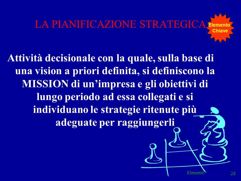 Elementi 28 LA PIANIFICAZIONE STRATEGICA Attività decisionale con la quale, sulla base di una vision a priori definita, si definiscono la MISSION di u