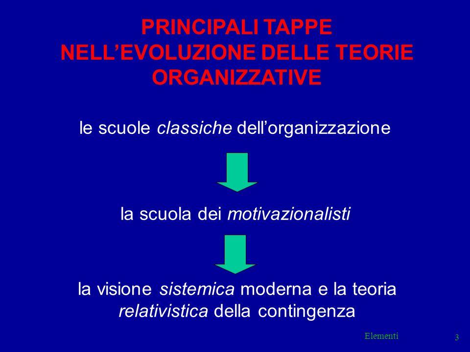 Elementi 3 le scuole classiche dellorganizzazione la scuola dei motivazionalisti la visione sistemica moderna e la teoria relativistica della continge