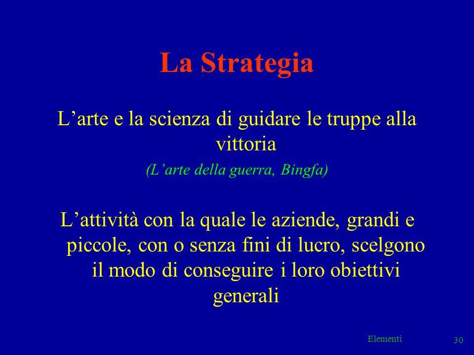 Elementi 30 La Strategia Larte e la scienza di guidare le truppe alla vittoria (Larte della guerra, Bingfa) Lattività con la quale le aziende, grandi