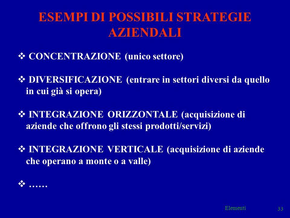 Elementi 33 ESEMPI DI POSSIBILI STRATEGIE AZIENDALI CONCENTRAZIONE (unico settore) DIVERSIFICAZIONE (entrare in settori diversi da quello in cui già s