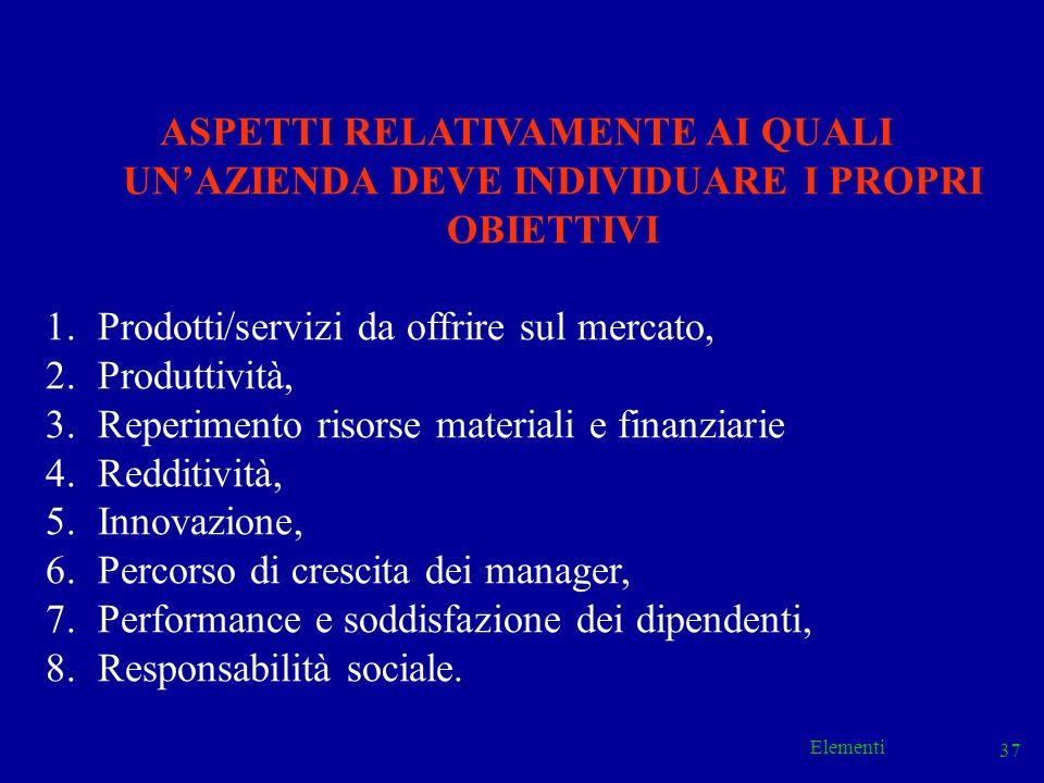 Elementi 37 ASPETTI RELATIVAMENTE AI QUALI UNAZIENDA DEVE INDIVIDUARE I PROPRI OBIETTIVI 1.Prodotti/servizi da offrire sul mercato, 2.Produttività, 3.