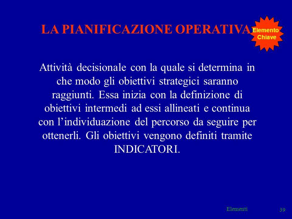 Elementi 39 LA PIANIFICAZIONE OPERATIVA Attività decisionale con la quale si determina in che modo gli obiettivi strategici saranno raggiunti. Essa in