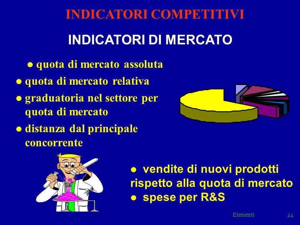 Elementi 44 INDICATORI COMPETITIVI l quota di mercato assoluta l quota di mercato relativa l graduatoria nel settore per quota di mercato l distanza d