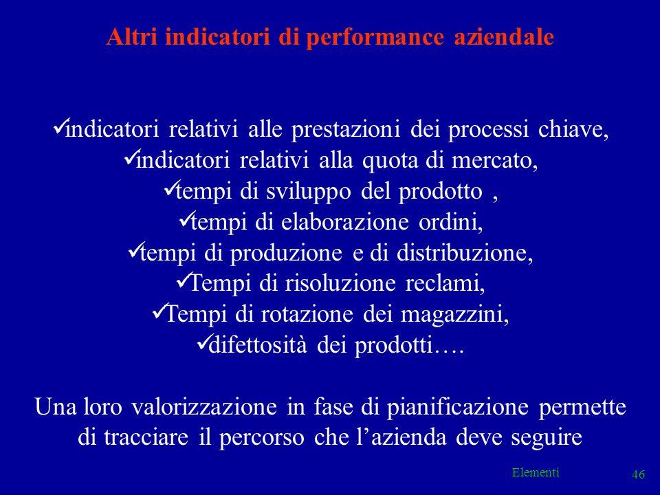 Elementi 46 Altri indicatori di performance aziendale indicatori relativi alle prestazioni dei processi chiave, indicatori relativi alla quota di merc