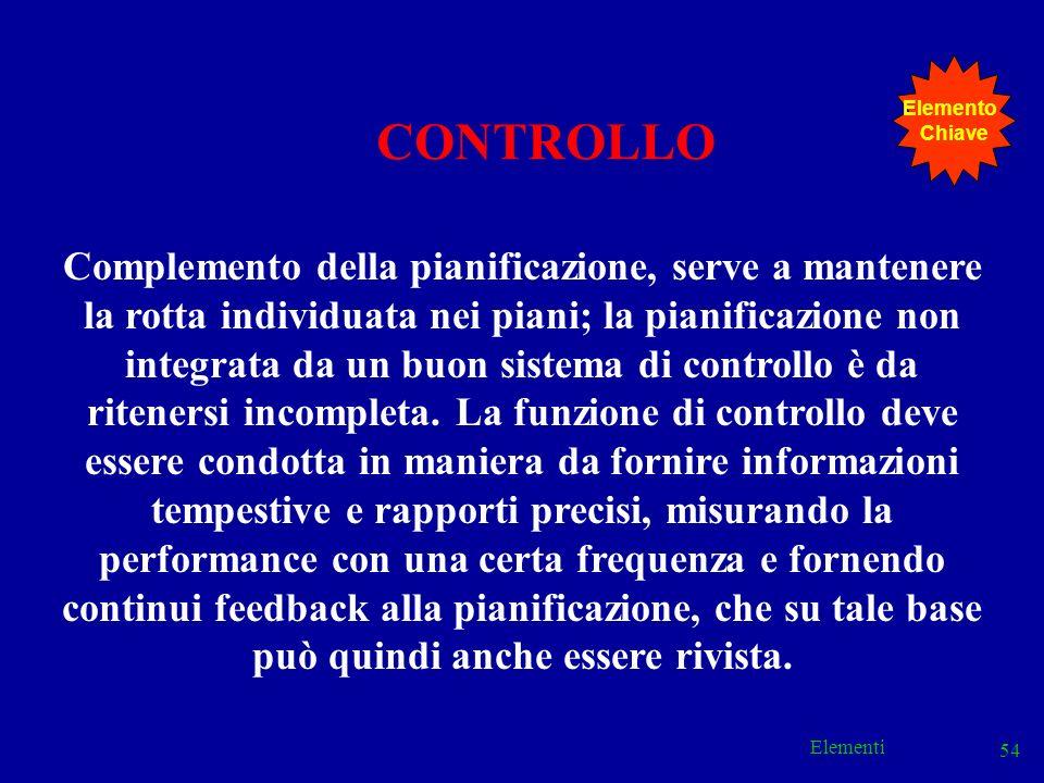 Elementi 54 CONTROLLO Complemento della pianificazione, serve a mantenere la rotta individuata nei piani; la pianificazione non integrata da un buon s