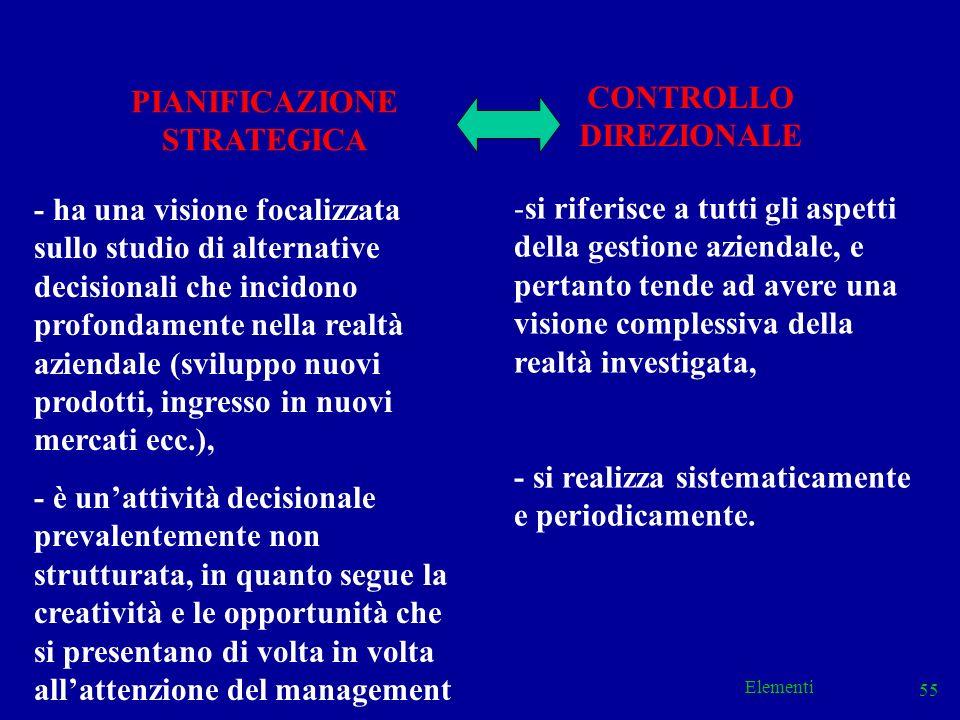 Elementi 55 PIANIFICAZIONE STRATEGICA CONTROLLO DIREZIONALE - ha una visione focalizzata sullo studio di alternative decisionali che incidono profonda
