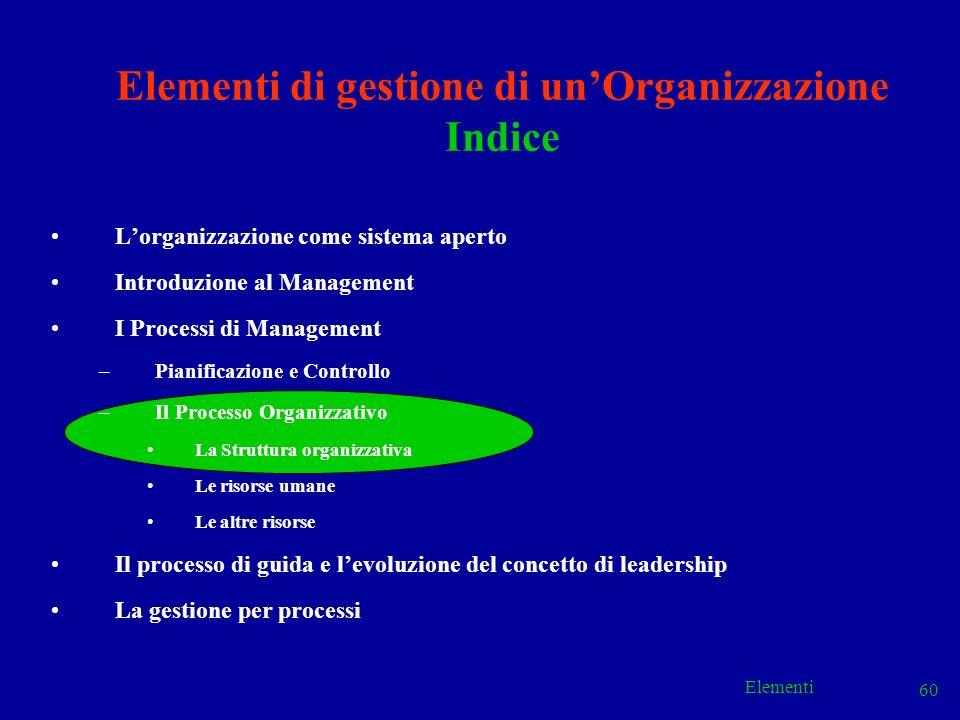 Elementi 60 Elementi di gestione di unOrganizzazione Indice Lorganizzazione come sistema aperto Introduzione al Management I Processi di Management –P