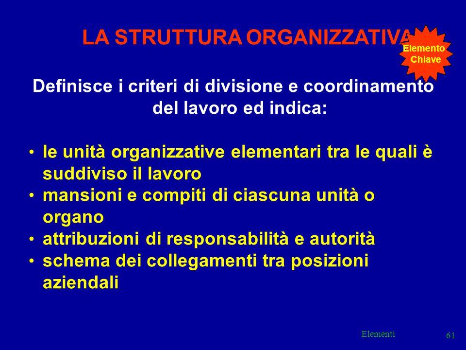 Elementi 61 LA STRUTTURA ORGANIZZATIVA Definisce i criteri di divisione e coordinamento del lavoro ed indica: le unità organizzative elementari tra le