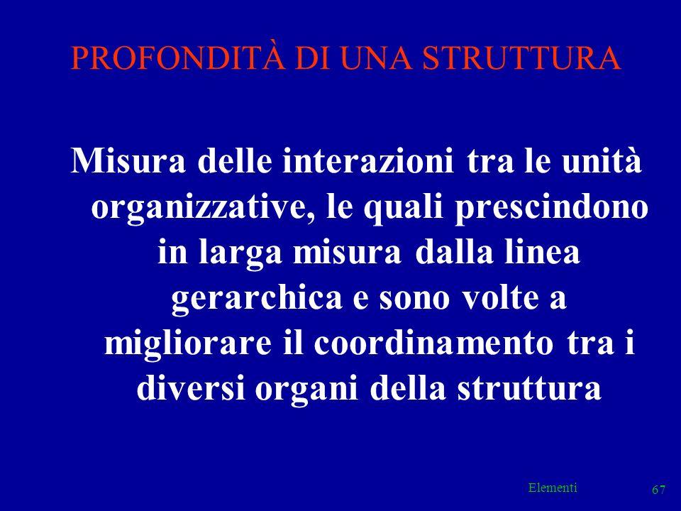 Elementi 67 PROFONDITÀ DI UNA STRUTTURA Misura delle interazioni tra le unità organizzative, le quali prescindono in larga misura dalla linea gerarchi