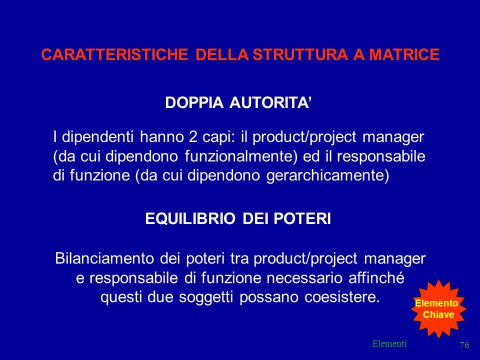 Elementi 76 CARATTERISTICHE DELLA STRUTTURA A MATRICE DOPPIA AUTORITA I dipendenti hanno 2 capi: il product/project manager (da cui dipendono funziona