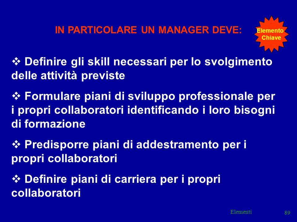 Elementi 89 IN PARTICOLARE UN MANAGER DEVE: Definire gli skill necessari per lo svolgimento delle attività previste Formulare piani di sviluppo profes