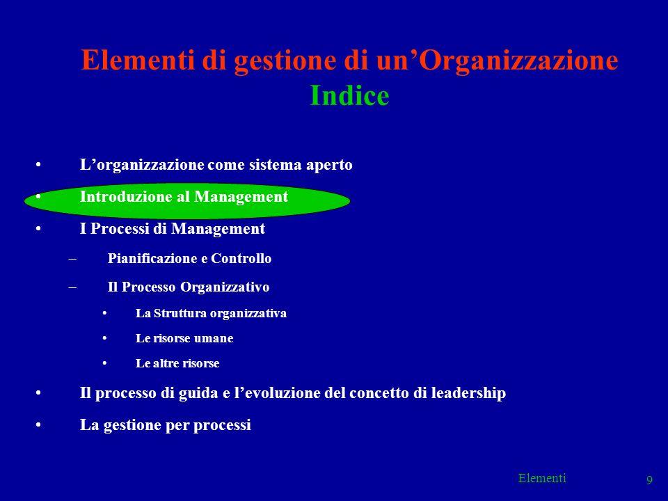 Elementi 80 Elementi di gestione di unOrganizzazione Indice Lorganizzazione come sistema aperto Introduzione al Management I Processi di Management –Pianificazione e Controllo –Il Processo Organizzativo La Struttura organizzativa Le risorse umane Le altre risorse Il processo di guida e levoluzione del concetto di leadership La gestione per processi