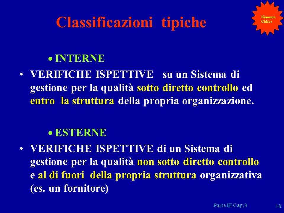 Parte III Cap.8 18 INTERNE VERIFICHE ISPETTIVE su un Sistema di gestione per la qualità sotto diretto controllo ed entro la struttura della propria or