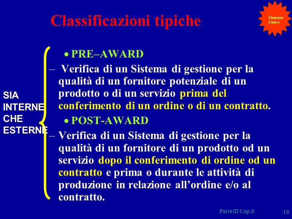 Parte III Cap.8 19 PRE–AWARD – Verifica di un Sistema di gestione per la qualità di un fornitore potenziale di un prodotto o di un servizio prima del