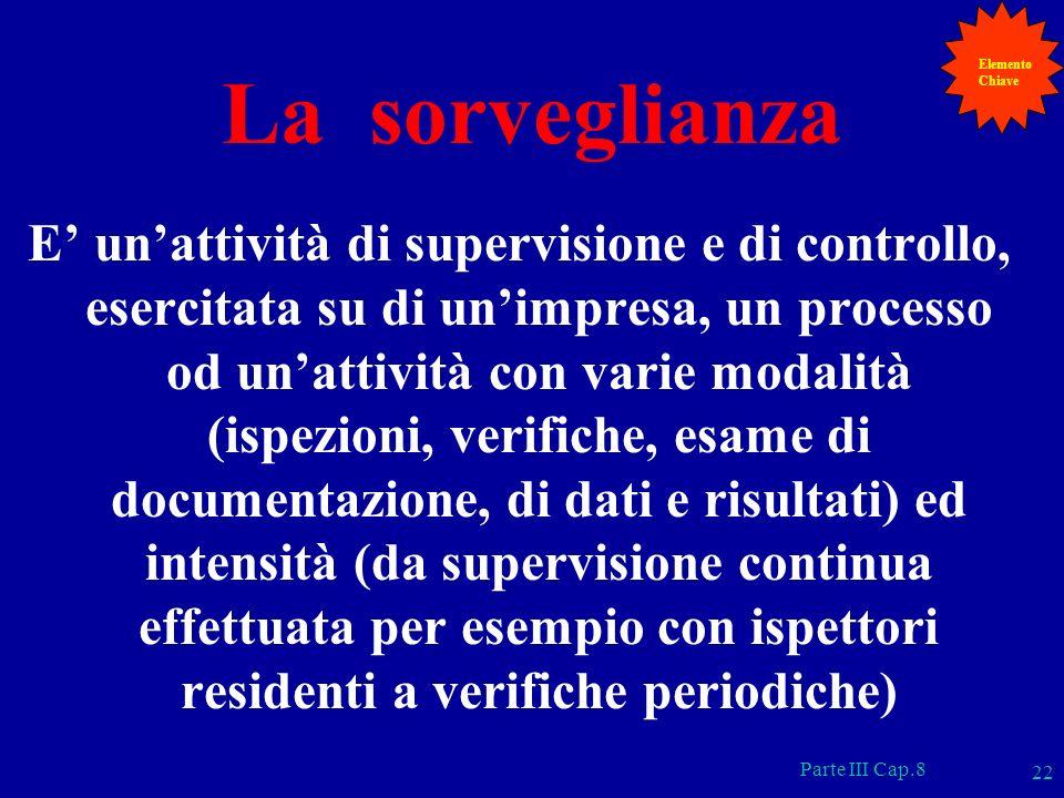 Parte III Cap.8 22 La sorveglianza E unattività di supervisione e di controllo, esercitata su di unimpresa, un processo od unattività con varie modali