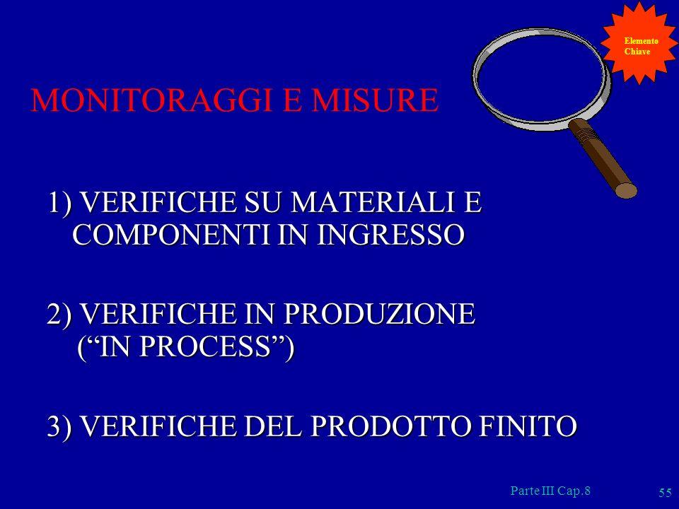 Parte III Cap.8 55 MONITORAGGI E MISURE 1) VERIFICHE SU MATERIALI E COMPONENTI IN INGRESSO 2) VERIFICHE IN PRODUZIONE (IN PROCESS) (IN PROCESS) 3) VER