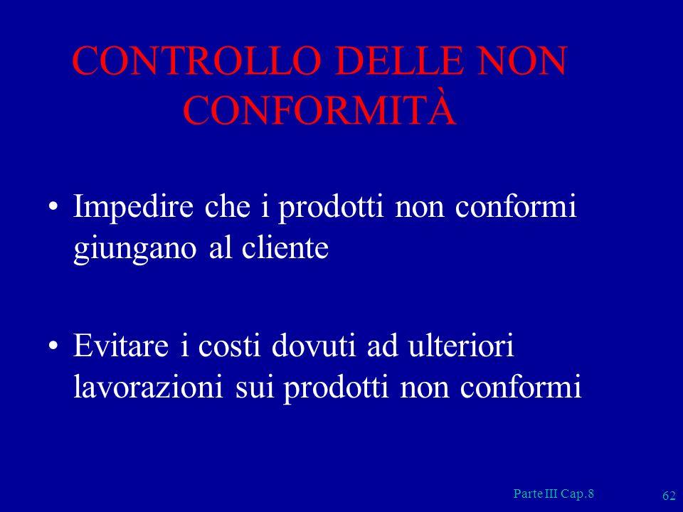 Parte III Cap.8 62 CONTROLLO DELLE NON CONFORMITÀ Impedire che i prodotti non conformi giungano al cliente Evitare i costi dovuti ad ulteriori lavoraz