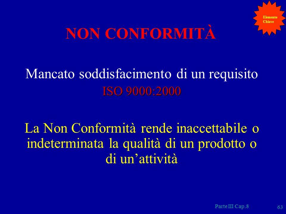 Parte III Cap.8 63 NON CONFORMITÀ Mancato soddisfacimento di un requisito ISO 9000:2000 La Non Conformità rende inaccettabile o indeterminata la quali