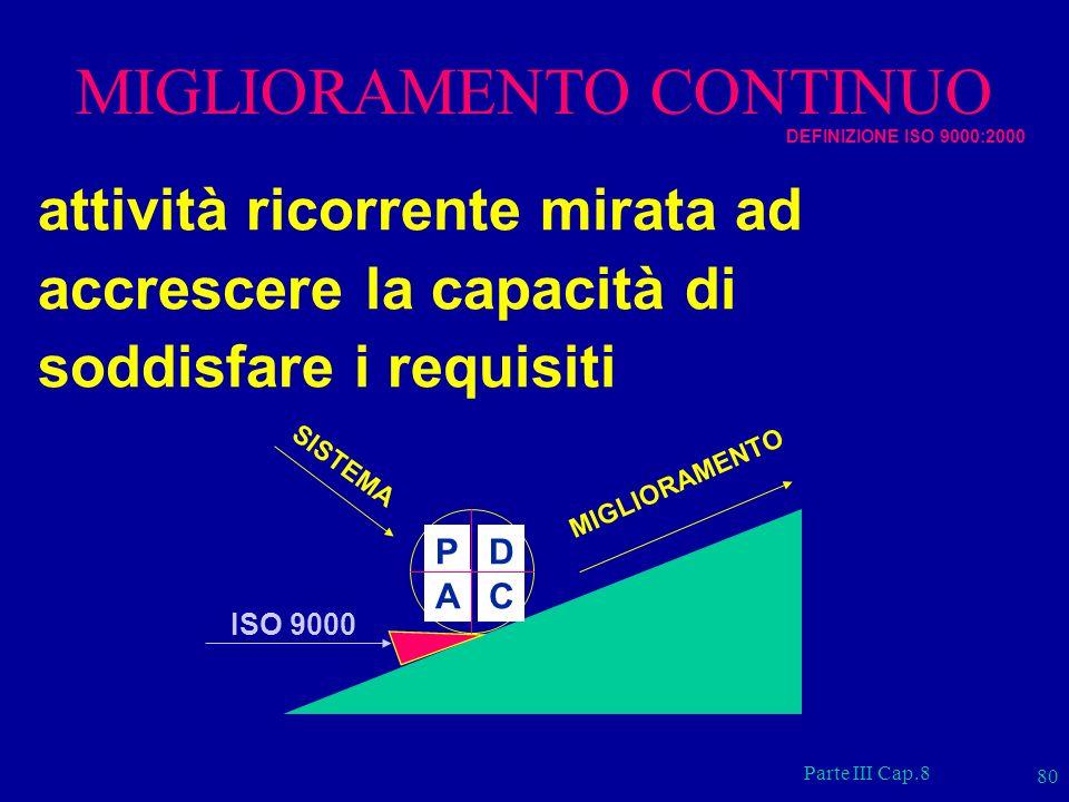 Parte III Cap.8 80 MIGLIORAMENTO CONTINUO SISTEMA MIGLIORAMENTO ISO 9000 PD AC attività ricorrente mirata ad accrescere la capacità di soddisfare i re