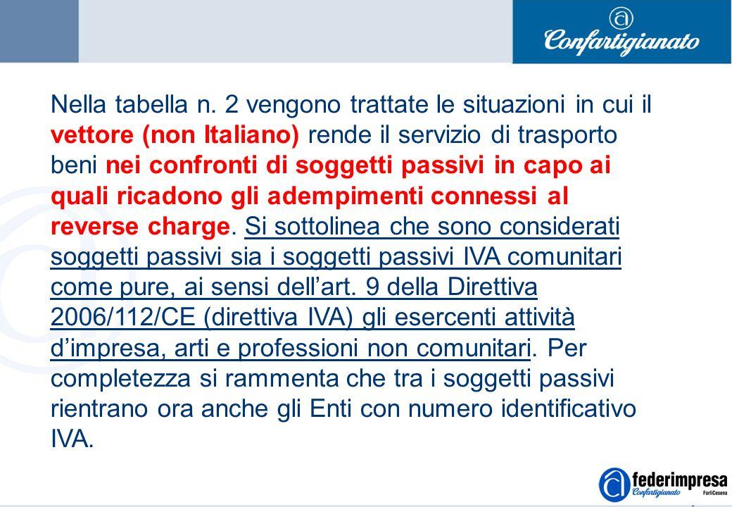 Summer School 4-5 settembre 2006 Enrico Quintavalle – Ufficio Studi Confartigianato 11 Nella tabella n.