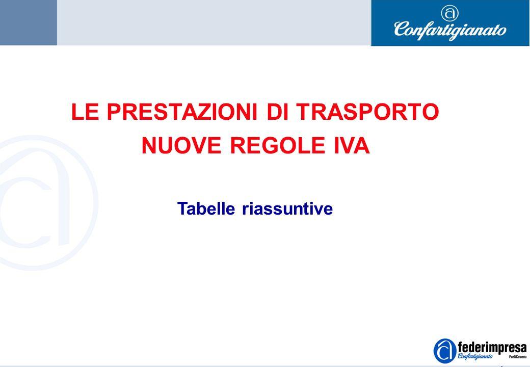 Summer School 4-5 settembre 2006 Enrico Quintavalle – Ufficio Studi Confartigianato 8 Nella tabella n.