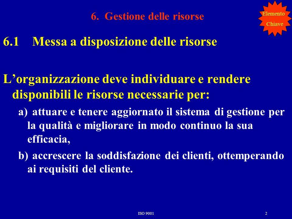 ISO 90012 6. Gestione delle risorse 6.1Messa a disposizione delle risorse Lorganizzazione deve individuare e rendere disponibili le risorse necessarie