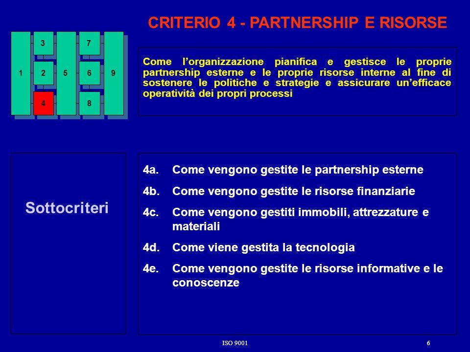 ISO 90016 CRITERIO 4 - PARTNERSHIP E RISORSE Come lorganizzazione pianifica e gestisce le proprie partnership esterne e le proprie risorse interne al