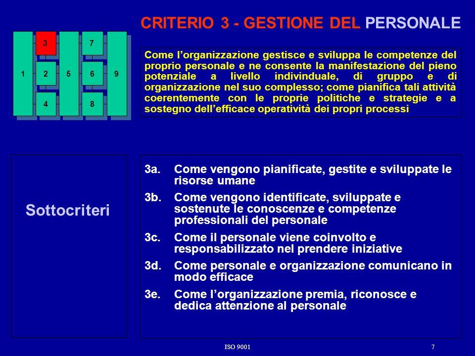 ISO 90017 CRITERIO 3 - GESTIONE DEL PERSONALE Come lorganizzazione gestisce e sviluppa le competenze del proprio personale e ne consente la manifestaz